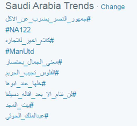 جماهير النصر تهاجم إدارة الفريق على تويتر