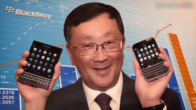 blackberry Ceo priv