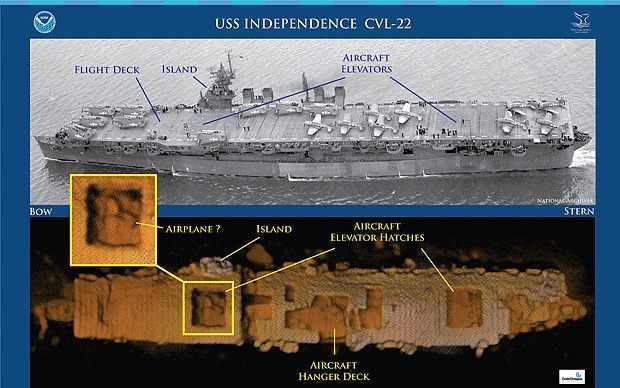 اكتشاف حاملة طائرات أمريكية غارقة منذ الحرب العالمية الثانية