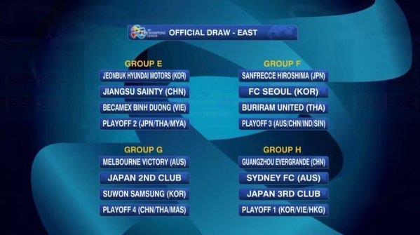 الاتحاد الآسيوي يعلن قرعة دوري أبطال آسيا 2016-صور