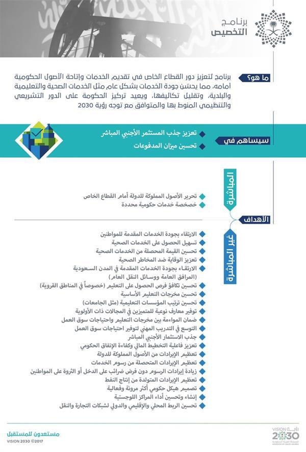 بالصور.. تعرّف على كل ما تتضمنه البرامج الـ 10 الجديدة التي أعلنها مجلس الشؤون الاقتصادية