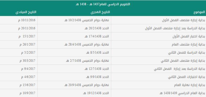 التقويم الدراسي لعام 1437 - 1438