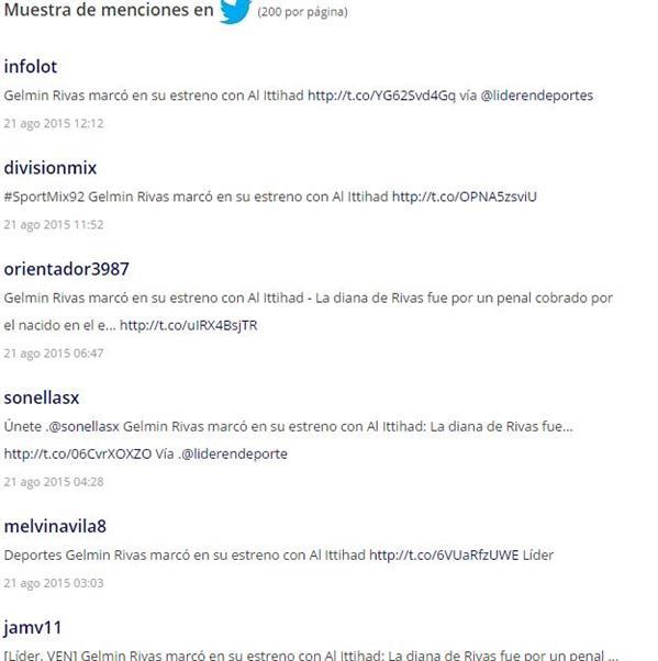 انفجار فنزويلي على تويتر بسبب هدف ريفاس