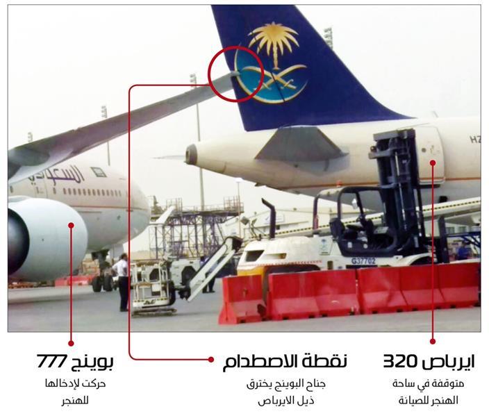 اصطدام طائرتين أثناء صيانتهما بمطار