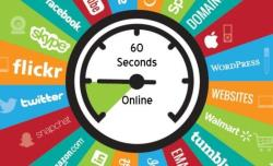 minute on the internet