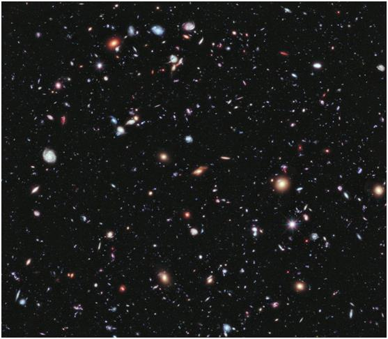 """التقط تلسكوب """"هابل"""" أكثر صورة ملونة للكون، وقد نُشرت هذه الصورة في شهر يونيو الماضي، وتم تقديمها خلال اجتماع للجمعية الفلكية ا"""