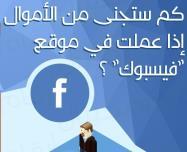 مرتبات فيسبوك توبك