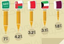 info_saudi