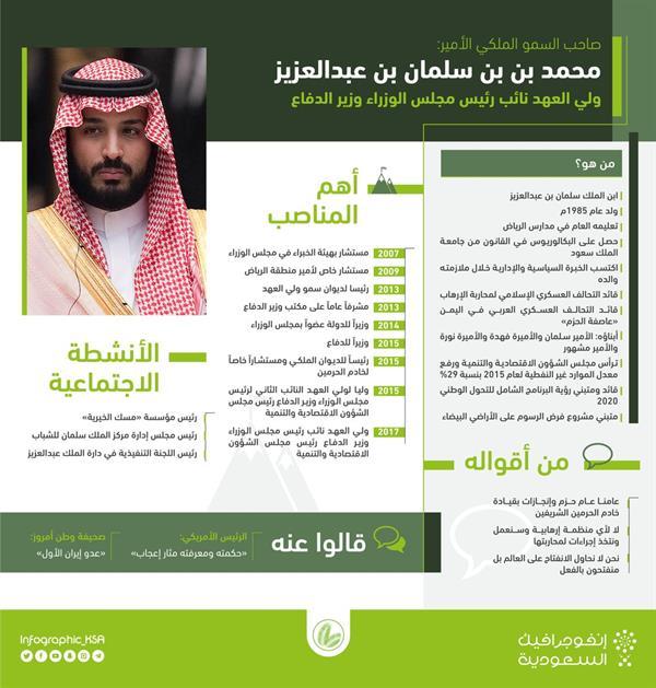 كل ما تريد معرفته عن ولي العهد الأمير محمد بن سلمان.. أهم مناصبه ونشاطاته وأقواله (فيديو وإنفوجرافيك)