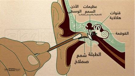 إدخال عود القطن داخل الأذن