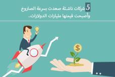 top startups
