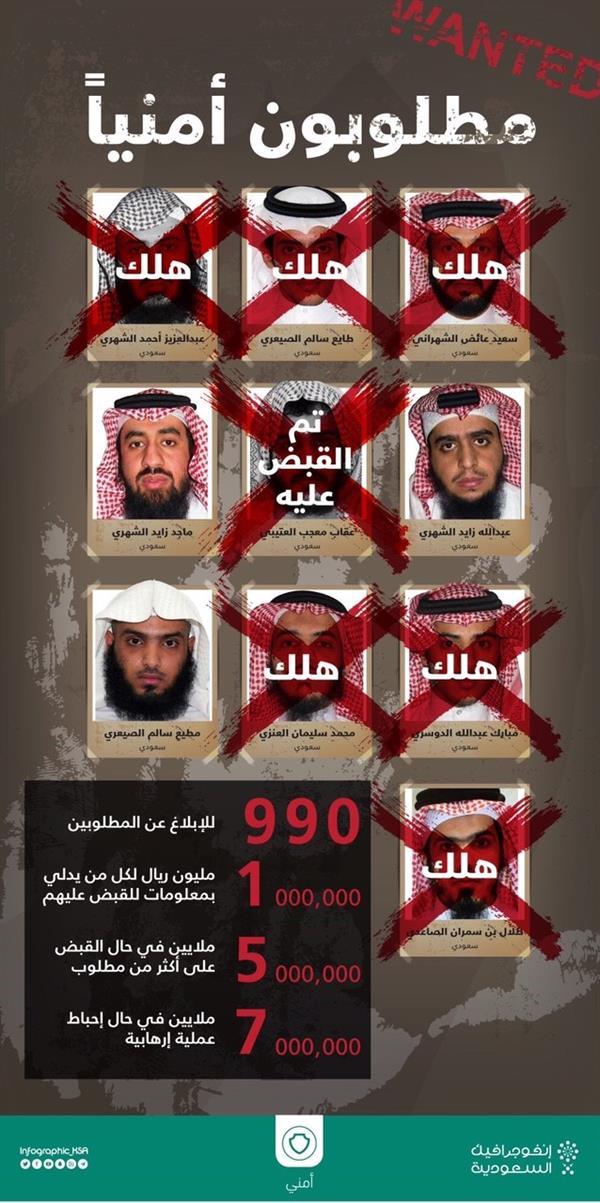 """بعد مقتل الصيعري.. من تبقى في قائمة المتورطين التسعة بتفجير مسجد """"الطوارئ"""" بعسير؟ (صور)"""
