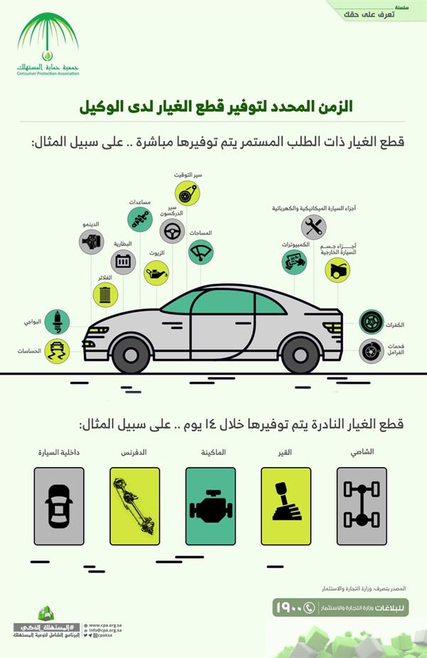 تعرف على المدة المطلوبة لتوفير قطع غيار السيارات عند إصلاحها لدى الوكيل (صورة)