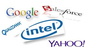 technology companies