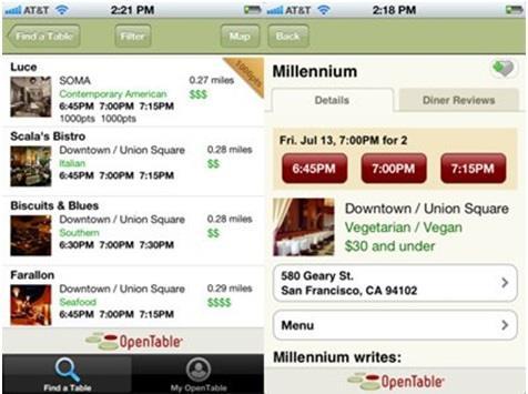 تطبيق OpenTable من بين أعلى نتائج التصويت، وهو تطبيق يتيح حجز المطاعم السجلة عليه من خلال حساب المستخدم على موقع فيس بوك. وهو