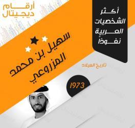 توبك انفوجرافيك سهيل بن محمد المزروعي