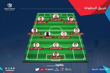 فريق البطولة العربية يخلو من أسماء لاعبي الهلال والنصر