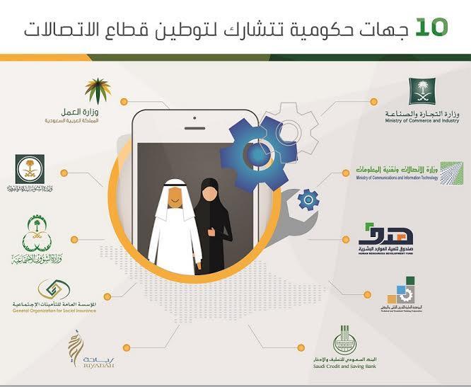 تعرف على الجهات المشاركة في توطين محلات بيع وصيانة الاتصالات