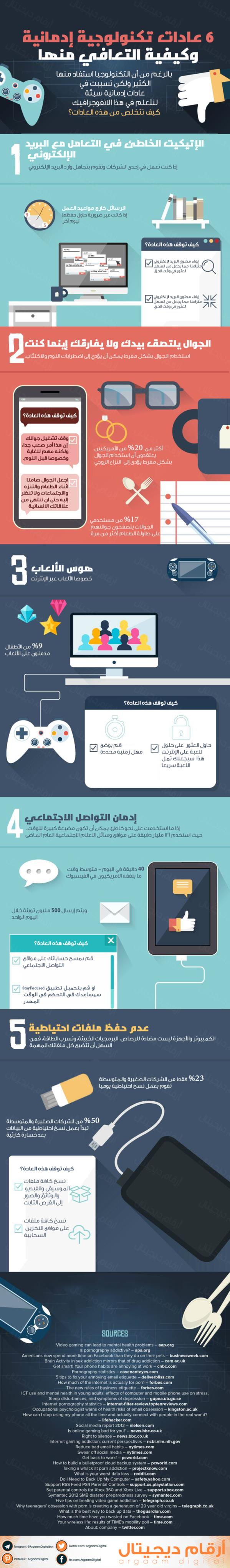 انفوجرافيك عادات تكنولوجية ضارة