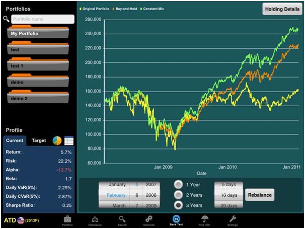 """يوفر تطبيق """"Alpha-Trader"""" معلومات اقتصادية للمستثمرين، ويتيح متابعة أسعار الأسهم لحظة بلحظة، ومؤشرات مخاطر المحفظة، والرسوم ال"""